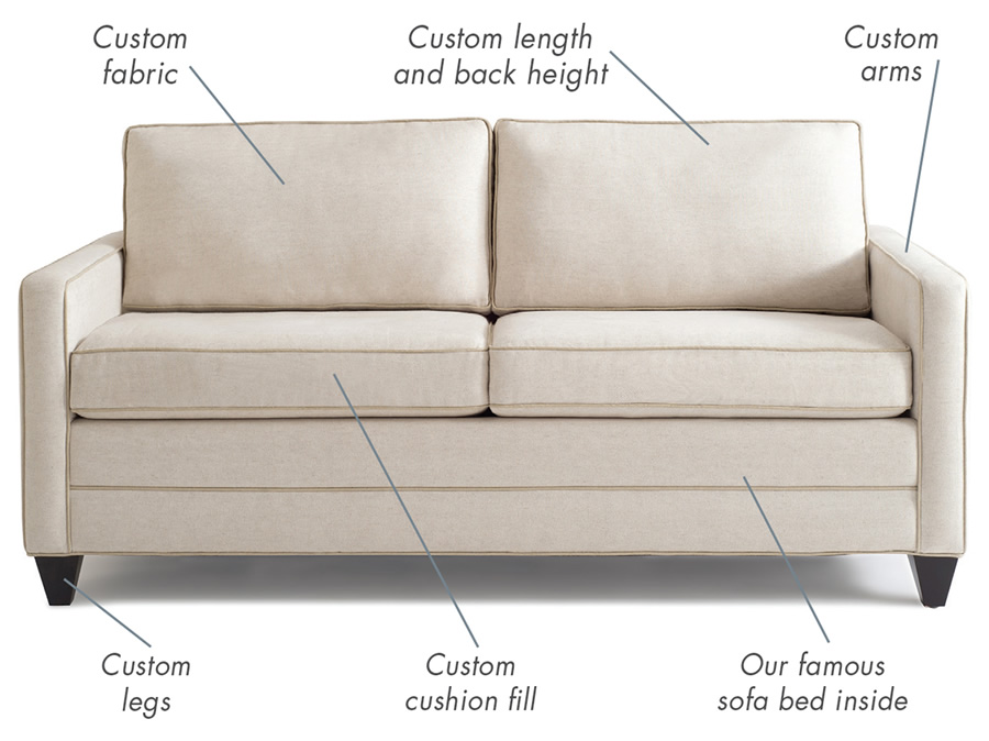 Custom Sofa The Ability To Customize Every Detail